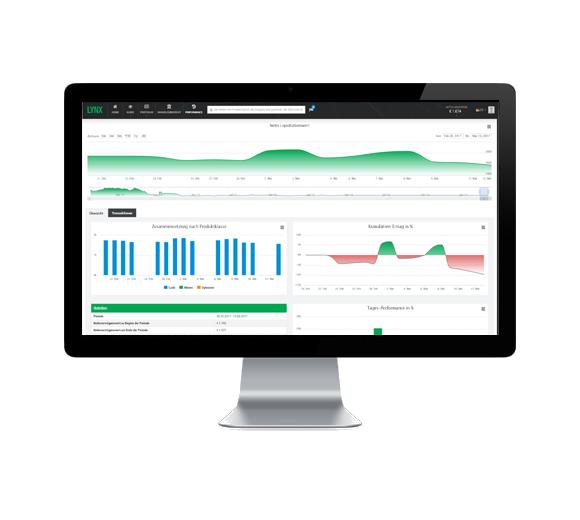 LYNX Basic - Performance